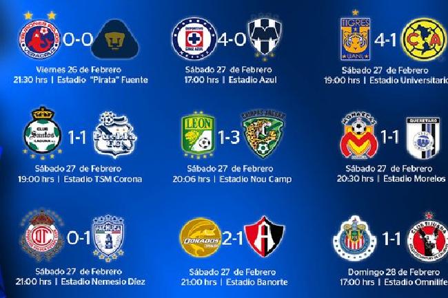 Resultados de la octava jornada de la Liga MX | SUPERL1DER