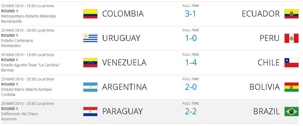 CONMEBOL grupos elim 29-mar-2016