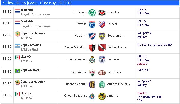 TV partidos juev-12-may