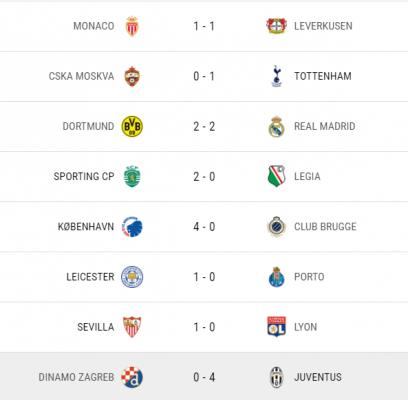 champions-resultados