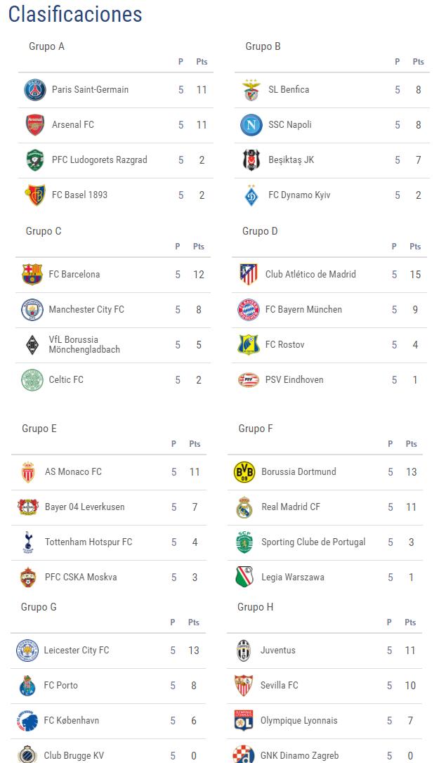 champions-league-grupos