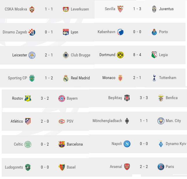 champions-league-resultados